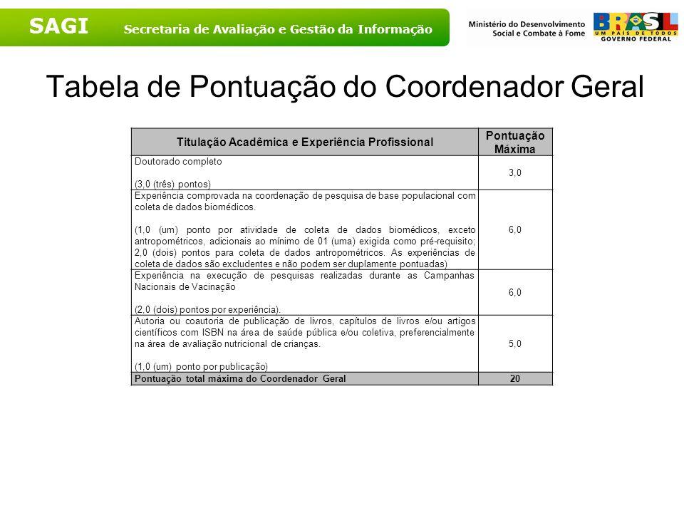 SAGI Secretaria de Avaliação e Gestão da Informação Tabela de Pontuação do Coordenador Geral Titulação Acadêmica e Experiência Profissional Pontuação