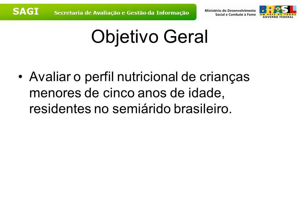SAGI Secretaria de Avaliação e Gestão da Informação Objetivo Geral Avaliar o perfil nutricional de crianças menores de cinco anos de idade, residentes