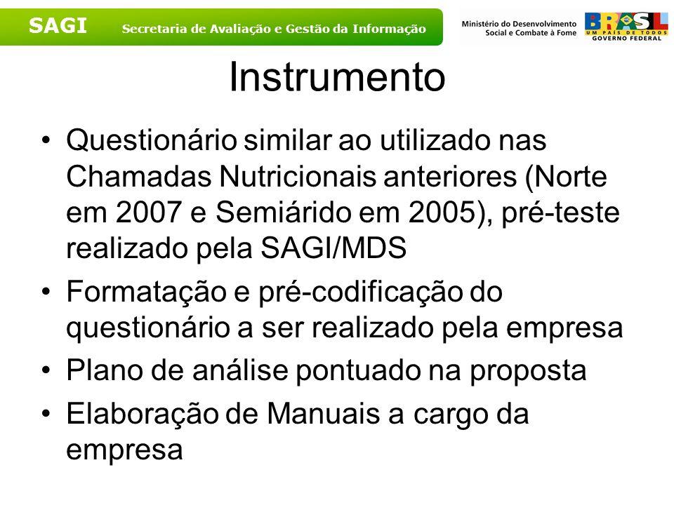SAGI Secretaria de Avaliação e Gestão da Informação Instrumento Questionário similar ao utilizado nas Chamadas Nutricionais anteriores (Norte em 2007