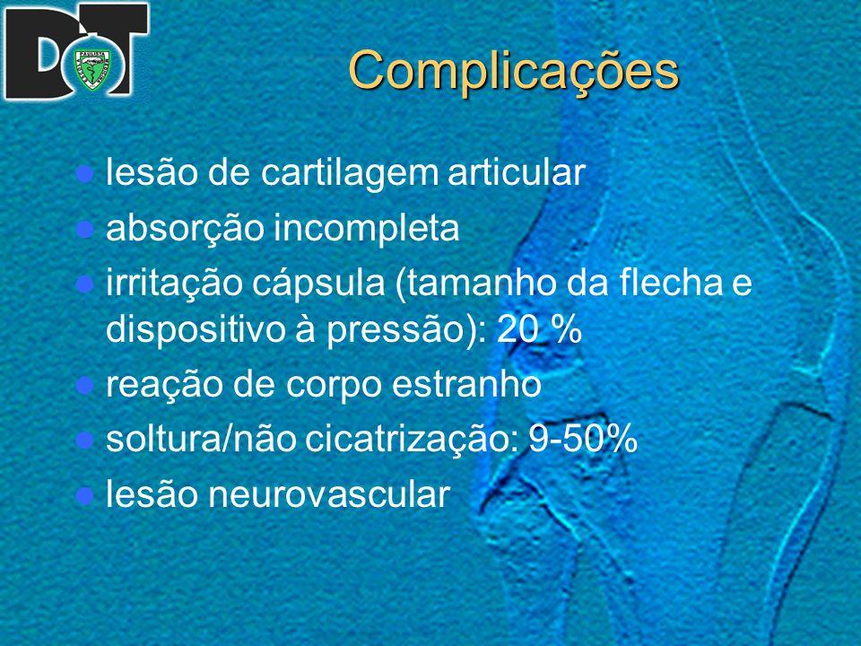Complicações lesão de cartilagem articular absorção incompleta irritação cápsula (tamanho da flecha e dispositivo à pressão): 20 % reação de corpo est