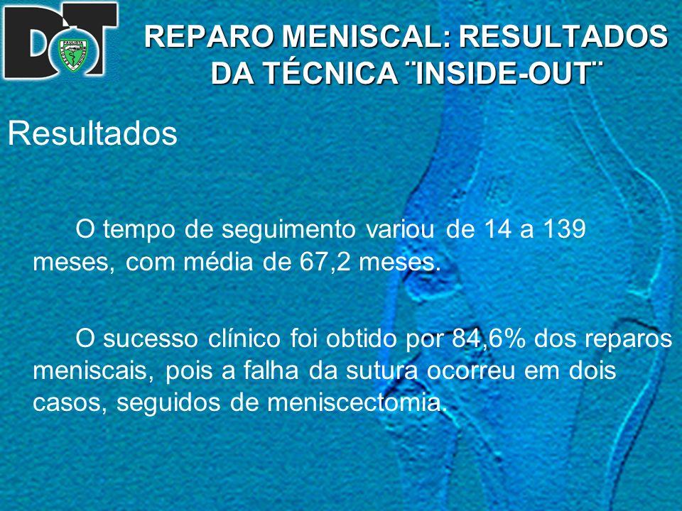 REPARO MENISCAL: RESULTADOS DA TÉCNICA ¨INSIDE-OUT¨ Resultados O tempo de seguimento variou de 14 a 139 meses, com média de 67,2 meses. O sucesso clín