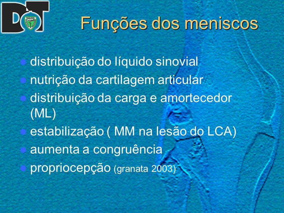 Funções dos meniscos distribuição do líquido sinovial nutrição da cartilagem articular distribuição da carga e amortecedor (ML) estabilização ( MM na