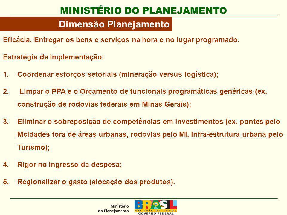 MINISTÉRIO DO PLANEJAMENTO Dimensão Planejamento Eficácia. Entregar os bens e serviços na hora e no lugar programado. Estratégia de implementação: 1.C