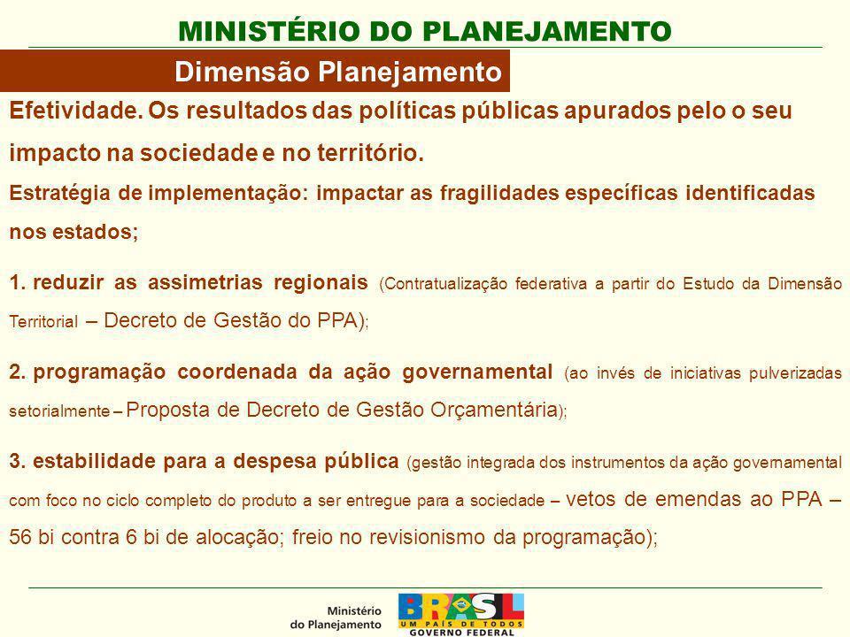 MINISTÉRIO DO PLANEJAMENTO Dimensão Planejamento Efetividade. Os resultados das políticas públicas apurados pelo o seu impacto na sociedade e no terri