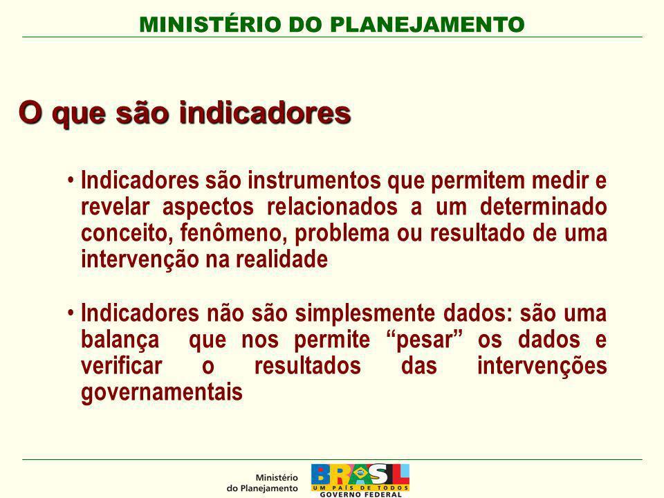 MINISTÉRIO DO PLANEJAMENTO Indicadores são instrumentos que permitem medir e revelar aspectos relacionados a um determinado conceito, fenômeno, proble