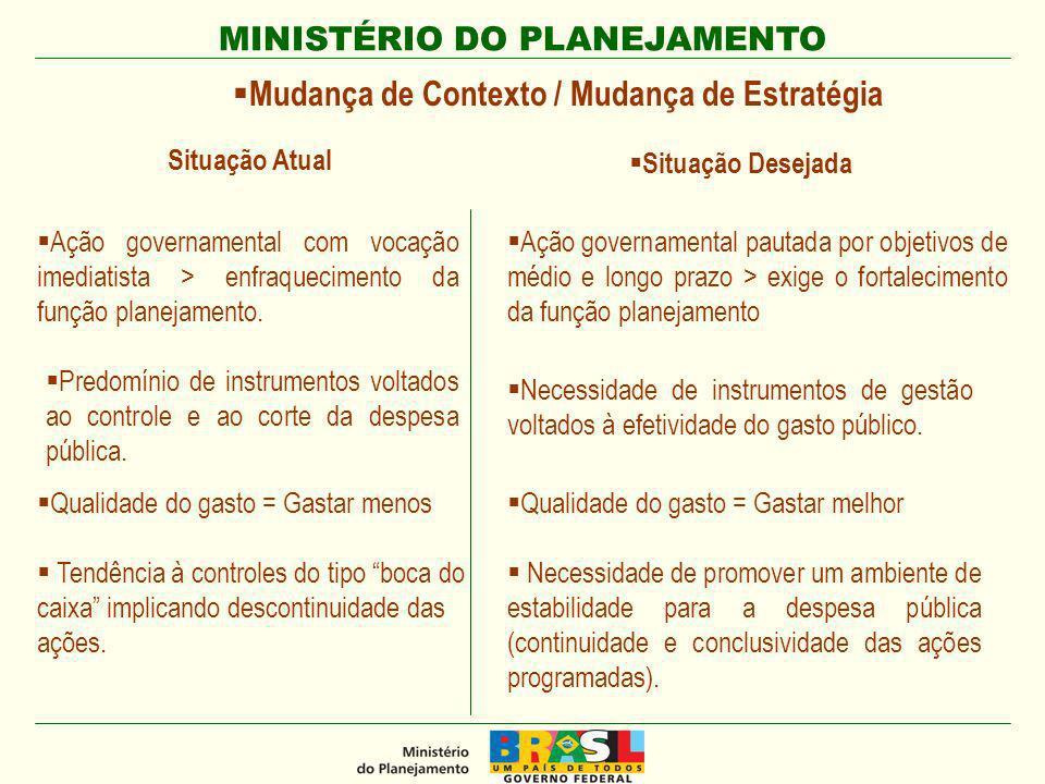 MINISTÉRIO DO PLANEJAMENTO Situação Desejada Mudança de Contexto / Mudança de Estratégia Predomínio de instrumentos voltados ao controle e ao corte da despesa pública.