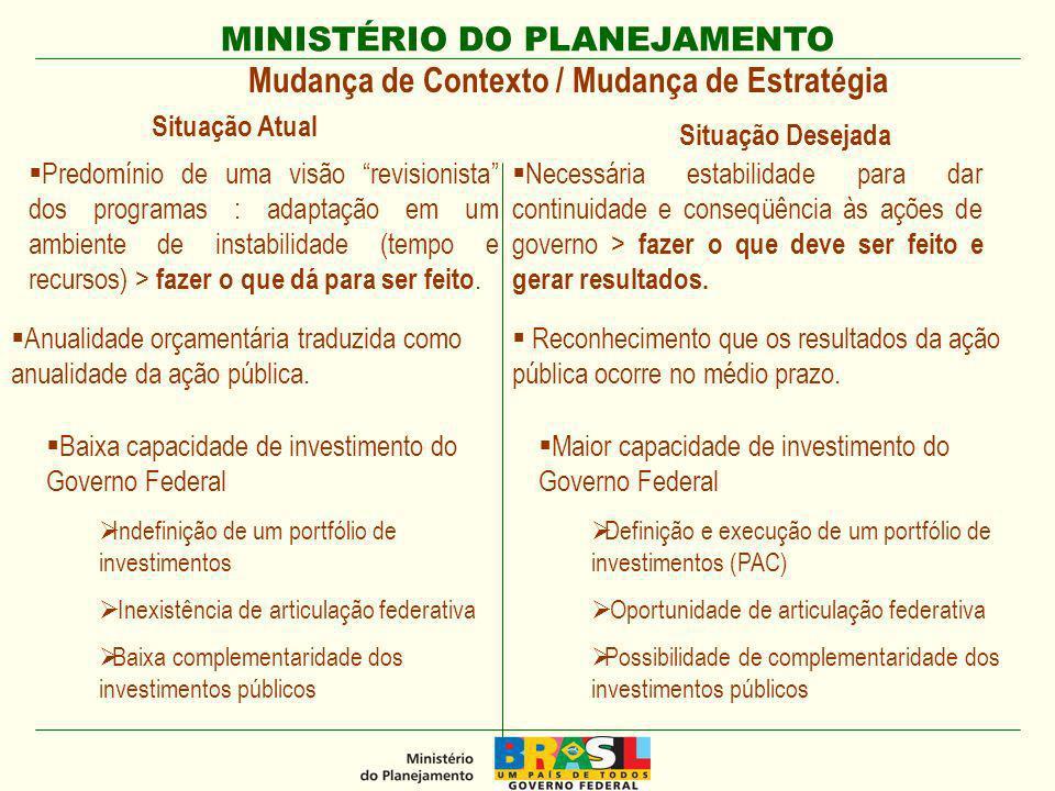 MINISTÉRIO DO PLANEJAMENTO Necessária estabilidade para dar continuidade e conseqüência às ações de governo > fazer o que deve ser feito e gerar resul