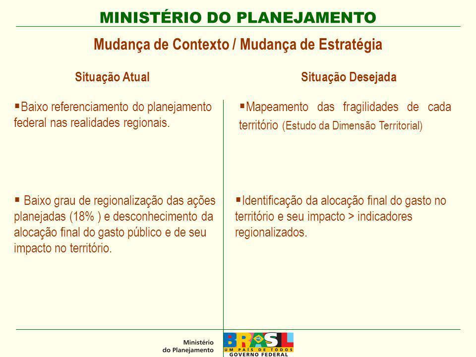 MINISTÉRIO DO PLANEJAMENTO Baixo referenciamento do planejamento federal nas realidades regionais. Mapeamento das fragilidades de cada território (Est