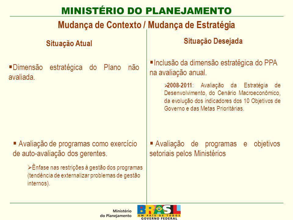 MINISTÉRIO DO PLANEJAMENTO Mudança de Contexto / Mudança de Estratégia Avaliação de programas como exercício de auto-avaliação dos gerentes.