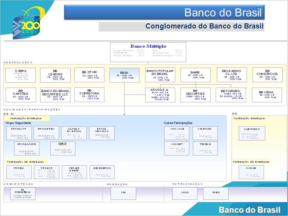 Banco do Brasil Estrutura Interna do Banco do Brasil