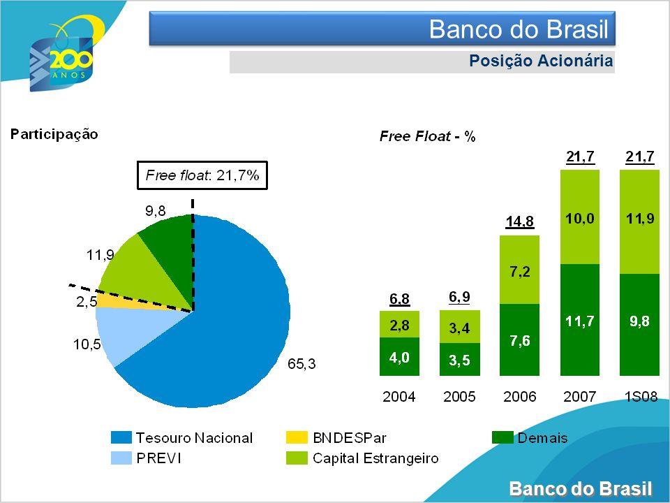 Banco do Brasil Posição Acionária