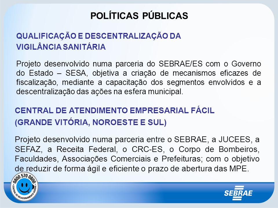 POLÍTICAS PÚBLICAS QUALIFICAÇÃO E DESCENTRALIZAÇÃO DA VIGILÂNCIA SANITÁRIA Projeto desenvolvido numa parceria do SEBRAE/ES com o Governo do Estado – S