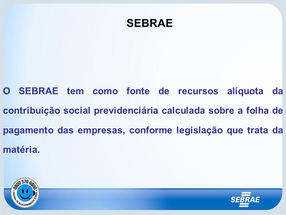 SEBRAE O SEBRAE tem como fonte de recursos alíquota da contribuição social previdenciária calculada sobre a folha de pagamento das empresas, conforme
