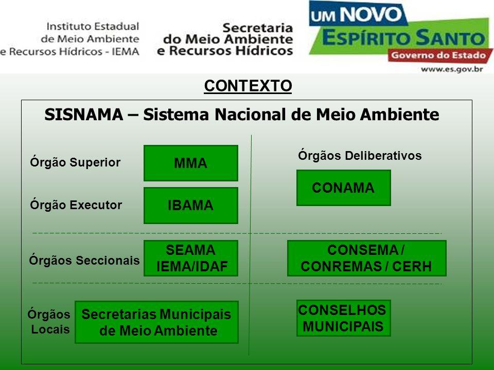 SISNAMA – Sistema Nacional de Meio Ambiente Órgão Executor Órgãos Seccionais Órgãos Deliberativos Secretarias Municipais de Meio Ambiente Órgãos Locai