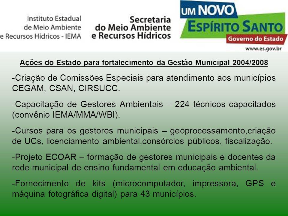 Ações do Estado para fortalecimento da Gestão Municipal 2004/2008 -Criação de Comissões Especiais para atendimento aos municípios CEGAM, CSAN, CIRSUCC