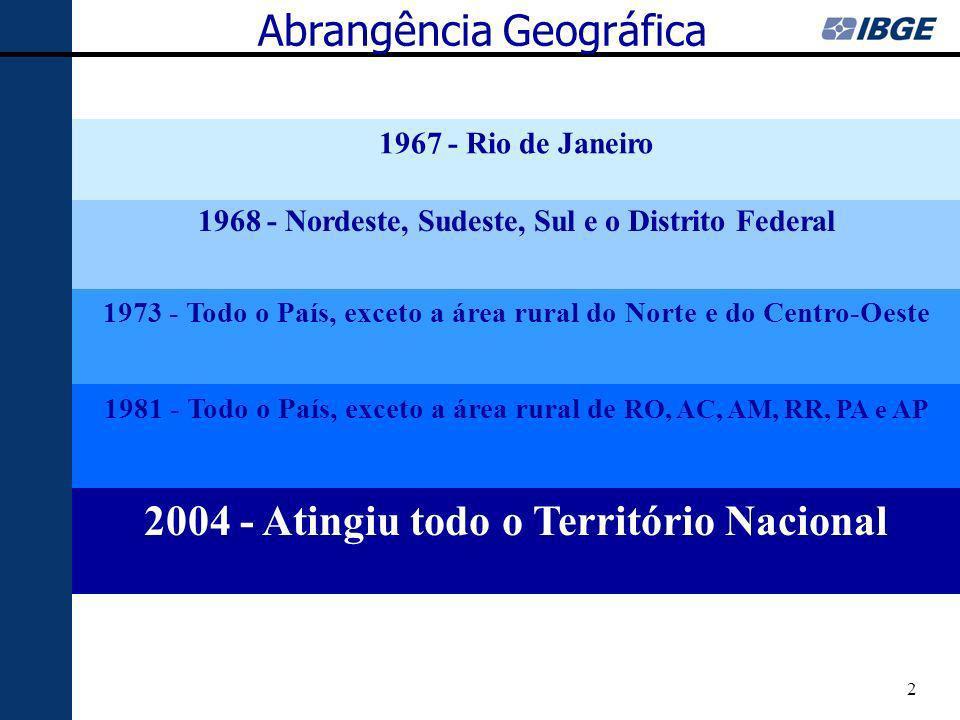 2 1967 - Rio de Janeiro 1968 - Nordeste, Sudeste, Sul e o Distrito Federal 1973 - Todo o País, exceto a área rural do Norte e do Centro-Oeste 1981 - Todo o País, exceto a área rural de RO, AC, AM, RR, PA e AP 2004 - Atingiu todo o Território Nacional Abrangência Geográfica