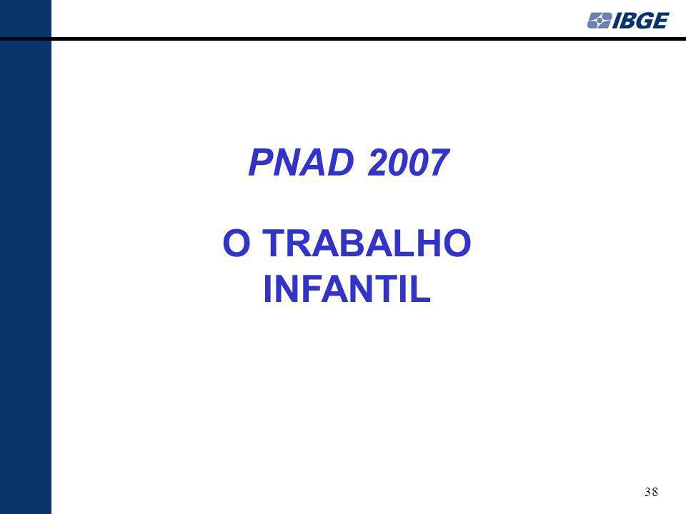 38 O TRABALHO INFANTIL PNAD 2007