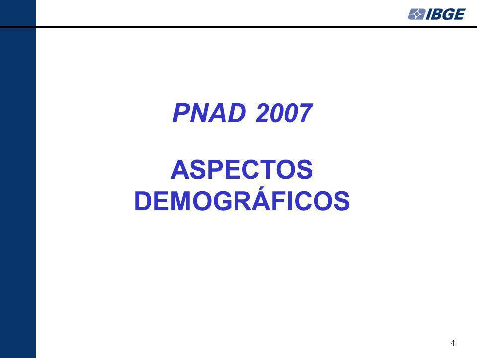 65 FONTE : IBGE, Diretoria de Pesquisas, Coordenação de Trabalho e Rendimento, Pesquisa Nacional por Amostra de Domicílios.