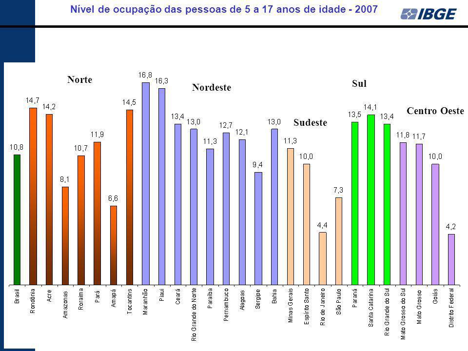 43 Nível de ocupação das pessoas de 5 a 17 anos de idade - 2007 Norte Nordeste Sudeste Sul Centro Oeste