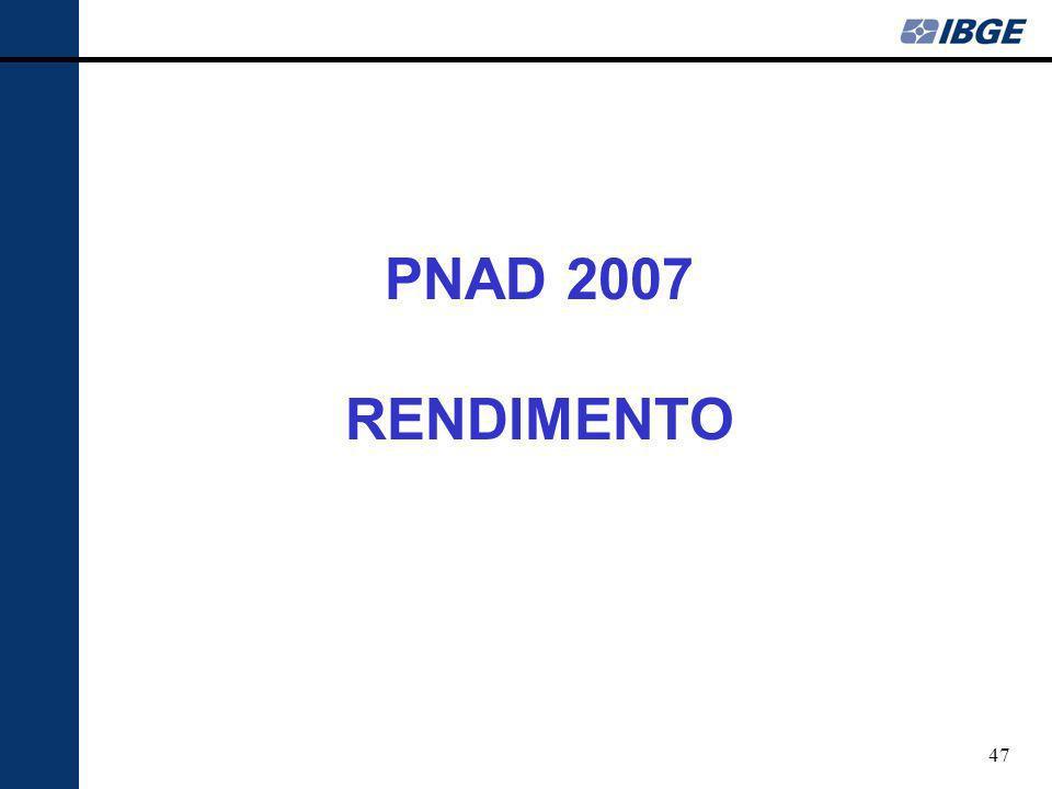 47 RENDIMENTO PNAD 2007
