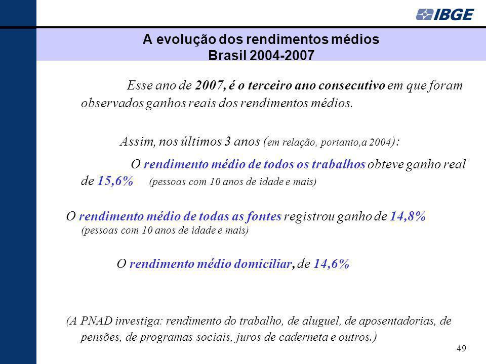 49 A evolução dos rendimentos médios Brasil 2004-2007 Esse ano de 2007, é o terceiro ano consecutivo em que foram observados ganhos reais dos rendimentos médios.