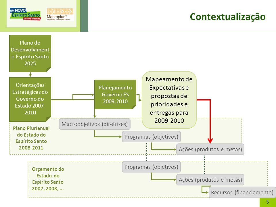 5 Orçamento do Estado do Espírito Santo 2007, 2008,... Plano Plurianual do Estado do Espírito Santo 2008-2011 Contextualização Plano de Desenvolviment