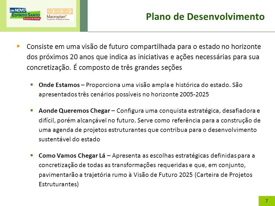 7 Plano de Desenvolvimento Consiste em uma visão de futuro compartilhada para o estado no horizonte dos próximos 20 anos que indica as iniciativas e a