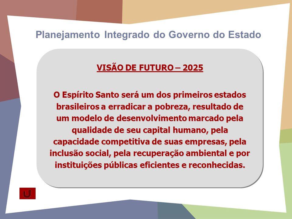 Planejamento Integrado do Governo do Estado VISÃO DE FUTURO – 2025 O Espírito Santo será um dos primeiros estados brasileiros a erradicar a pobreza, r