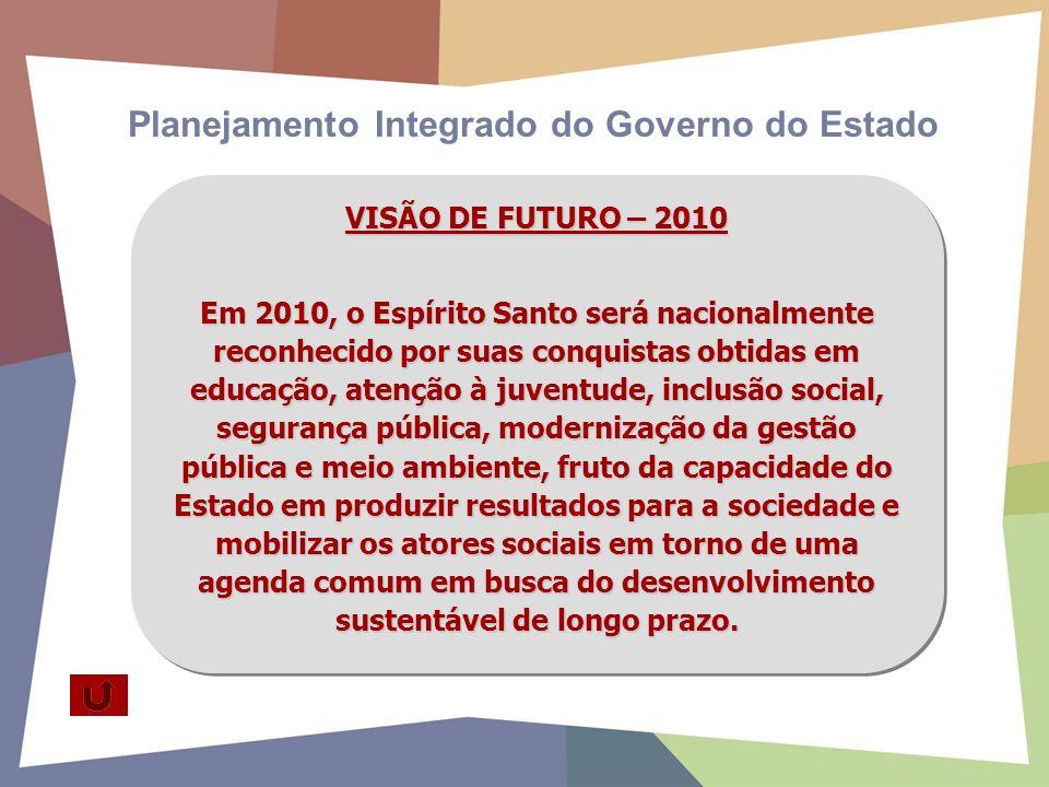 VISÃO DE FUTURO – 2010 Em 2010, o Espírito Santo será nacionalmente reconhecido por suas conquistas obtidas em educação, atenção à juventude, inclusão