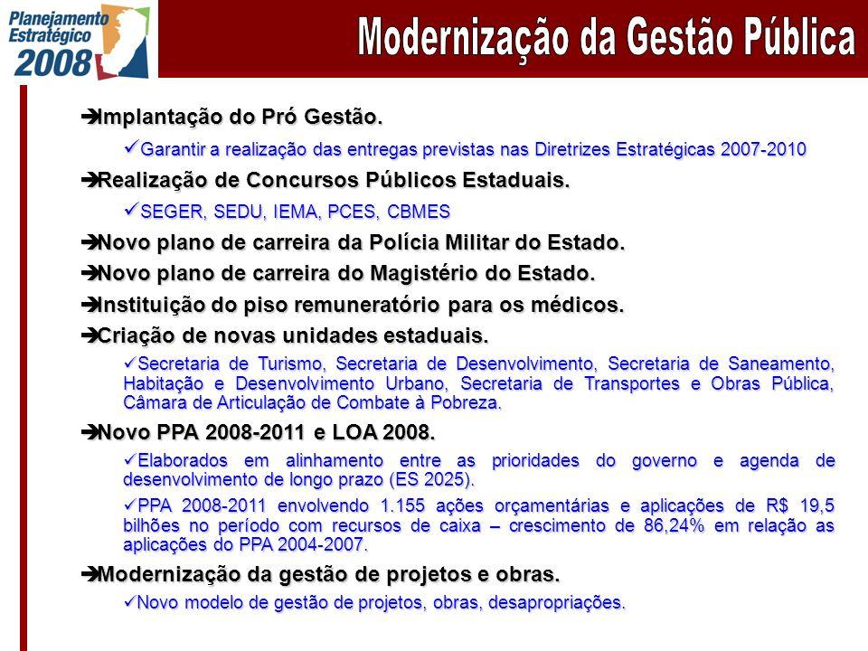 Implantação do Pró Gestão. Implantação do Pró Gestão. Garantir a realização das entregas previstas nas Diretrizes Estratégicas 2007-2010 Garantir a re