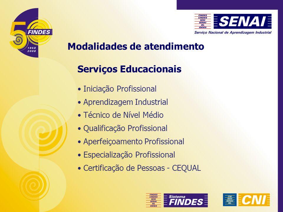 Iniciação Profissional Aprendizagem Industrial Técnico de Nível Médio Qualificação Profissional Aperfeiçoamento Profissional Especialização Profission