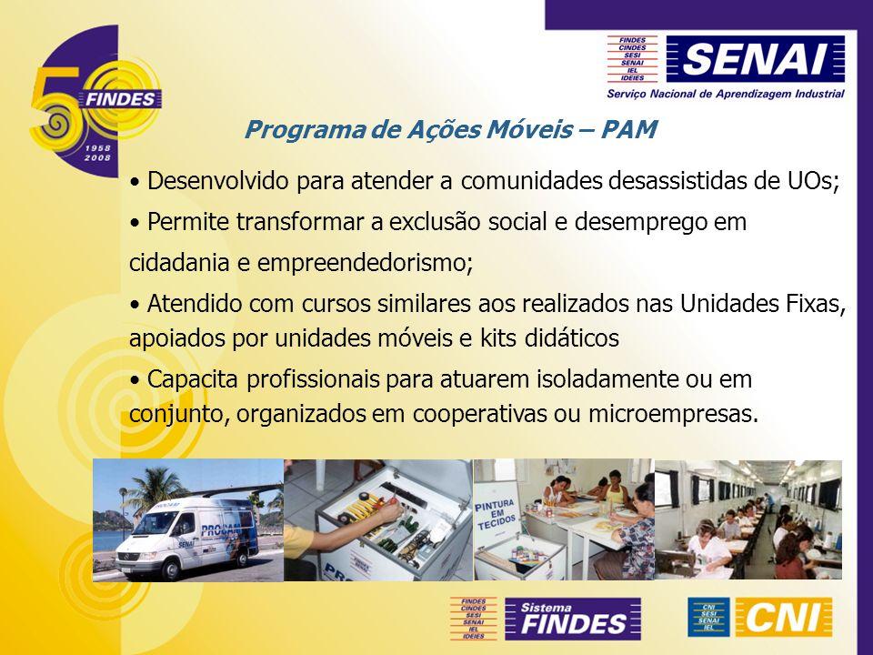 Programa de Ações Móveis – PAM Desenvolvido para atender a comunidades desassistidas de UOs; Permite transformar a exclusão social e desemprego em cid