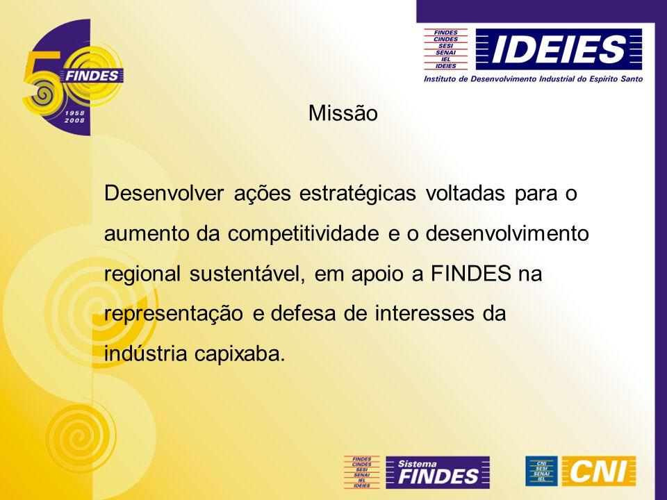 Missão Desenvolver ações estratégicas voltadas para o aumento da competitividade e o desenvolvimento regional sustentável, em apoio a FINDES na repres