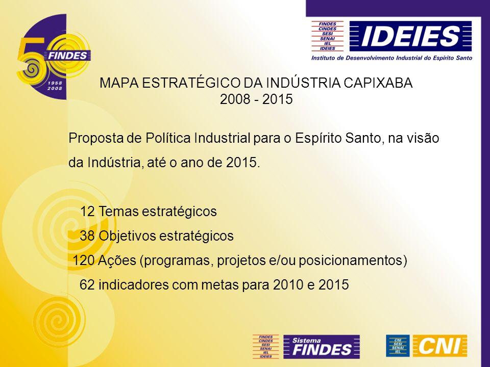 MAPA ESTRATÉGICO DA INDÚSTRIA CAPIXABA 2008 - 2015 Proposta de Política Industrial para o Espírito Santo, na visão da Indústria, até o ano de 2015. 12