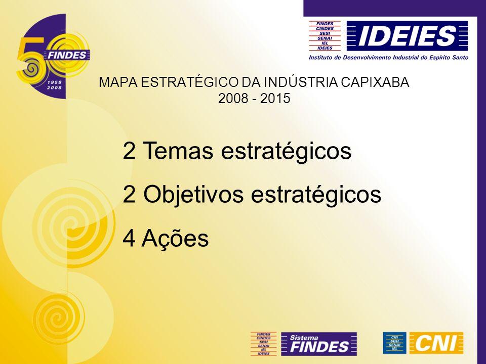 MAPA ESTRATÉGICO DA INDÚSTRIA CAPIXABA 2008 - 2015 2 Temas estratégicos 2 Objetivos estratégicos 4 Ações