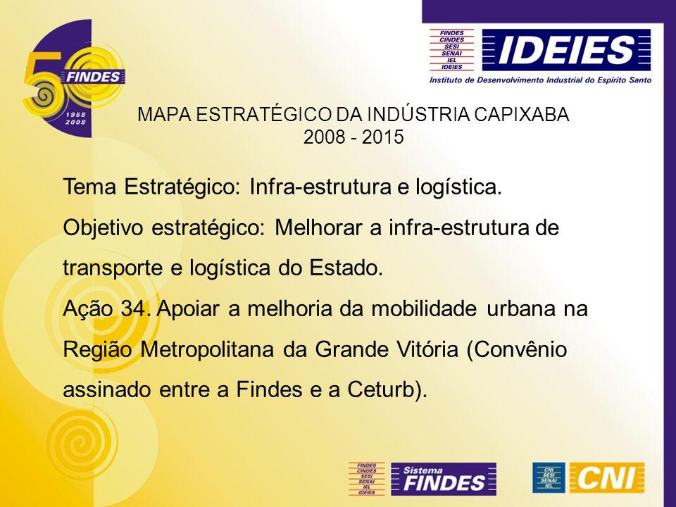 Tema Estratégico: Infra-estrutura e logística. Objetivo estratégico: Melhorar a infra-estrutura de transporte e logística do Estado. Ação 34. Apoiar a