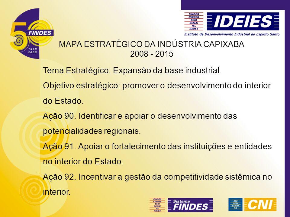 Tema Estratégico: Expansão da base industrial. Objetivo estratégico: promover o desenvolvimento do interior do Estado. Ação 90. Identificar e apoiar o