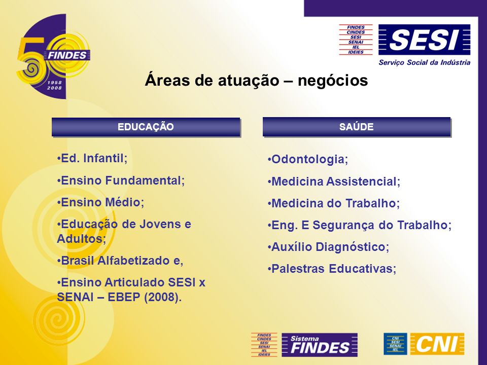 EDUCAÇÃO SAÚDE Ed. Infantil; Ensino Fundamental; Ensino Médio; Educação de Jovens e Adultos; Brasil Alfabetizado e, Ensino Articulado SESI x SENAI – E
