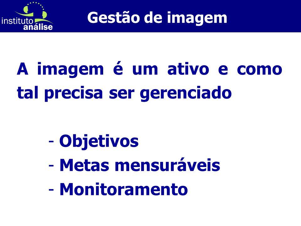 [ 18 ] A imagem é um ativo e como tal precisa ser gerenciado - Objetivos - Metas mensuráveis - Monitoramento Gestão de imagem