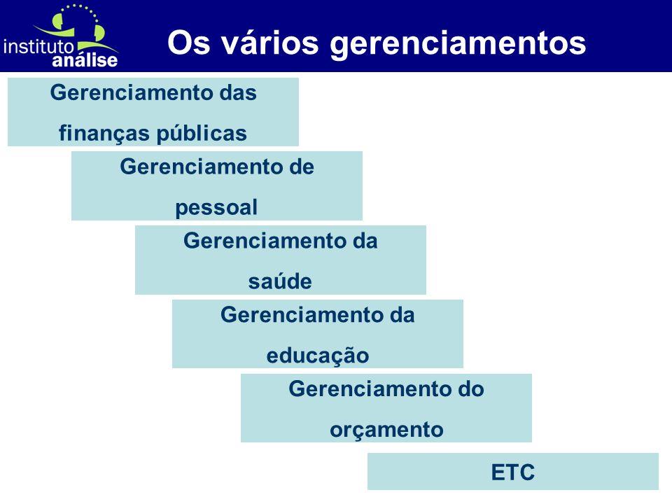 [ 2 ] Os vários gerenciamentos Gerenciamento das finanças públicas Gerenciamento de pessoal Gerenciamento da saúde Gerenciamento da educação Gerenciamento do orçamento ETC