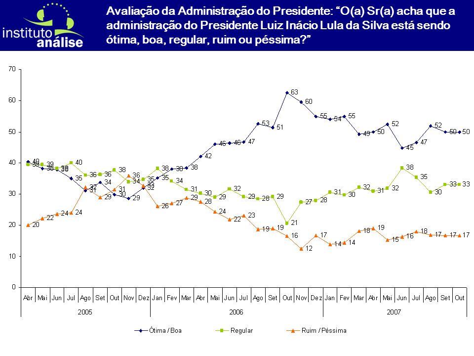 [ 25 ] Avaliação da Administração do Presidente: O(a) Sr(a) acha que a administração do Presidente Luiz Inácio Lula da Silva está sendo ótima, boa, regular, ruim ou péssima?