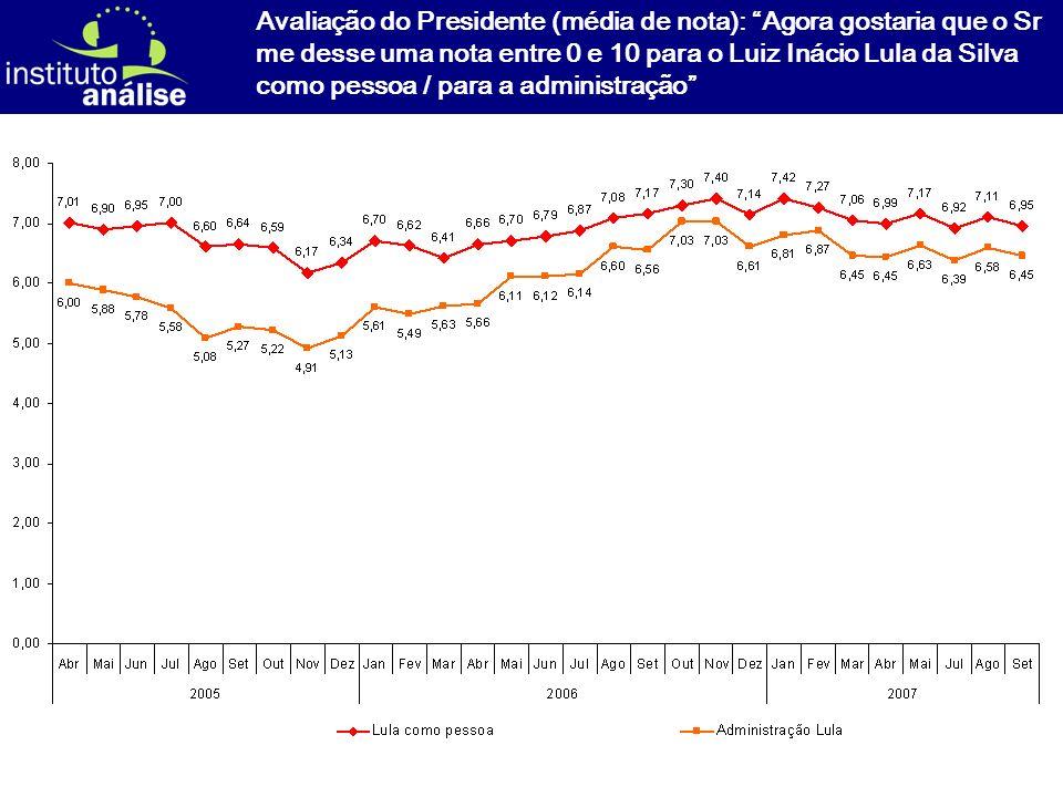 [ 26 ] Avaliação do Presidente (média de nota): Agora gostaria que o Sr me desse uma nota entre 0 e 10 para o Luiz Inácio Lula da Silva como pessoa / para a administração