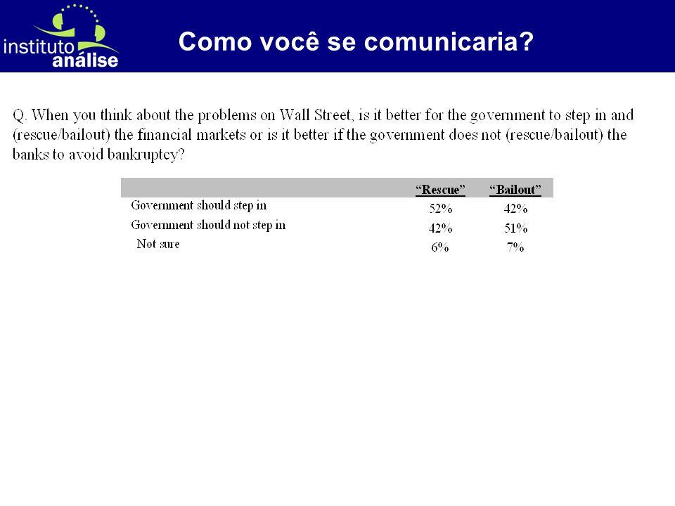 [ 36 ] Como você se comunicaria?