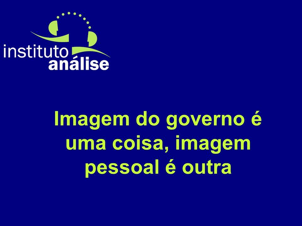 Imagem do governo é uma coisa, imagem pessoal é outra