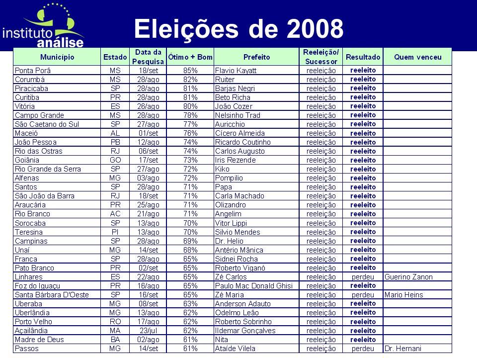 [ 6 ] Eleições de 2008