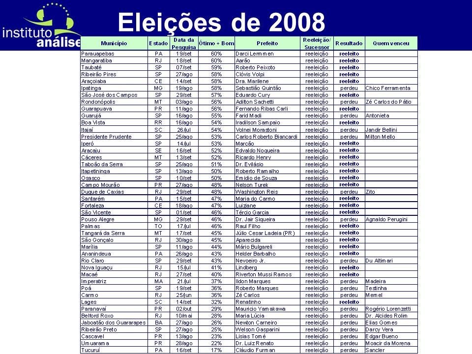 [ 7 ] Eleições de 2008