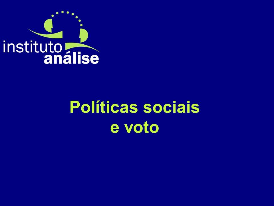 Políticas sociais e voto