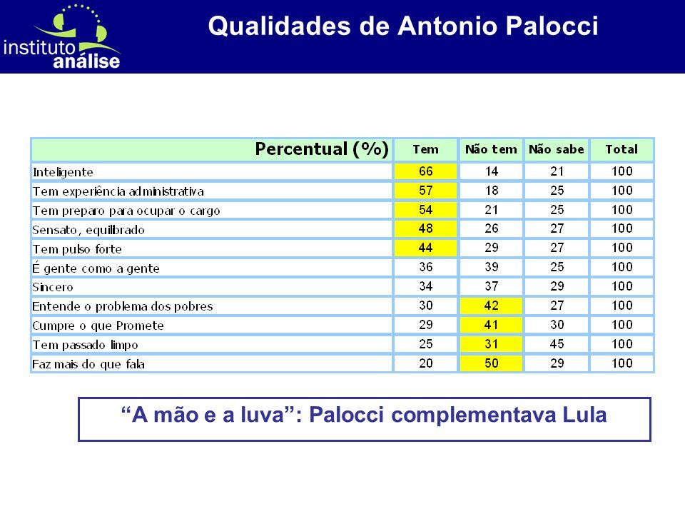 [ 78 ] Qualidades de Antonio Palocci A mão e a luva: Palocci complementava Lula