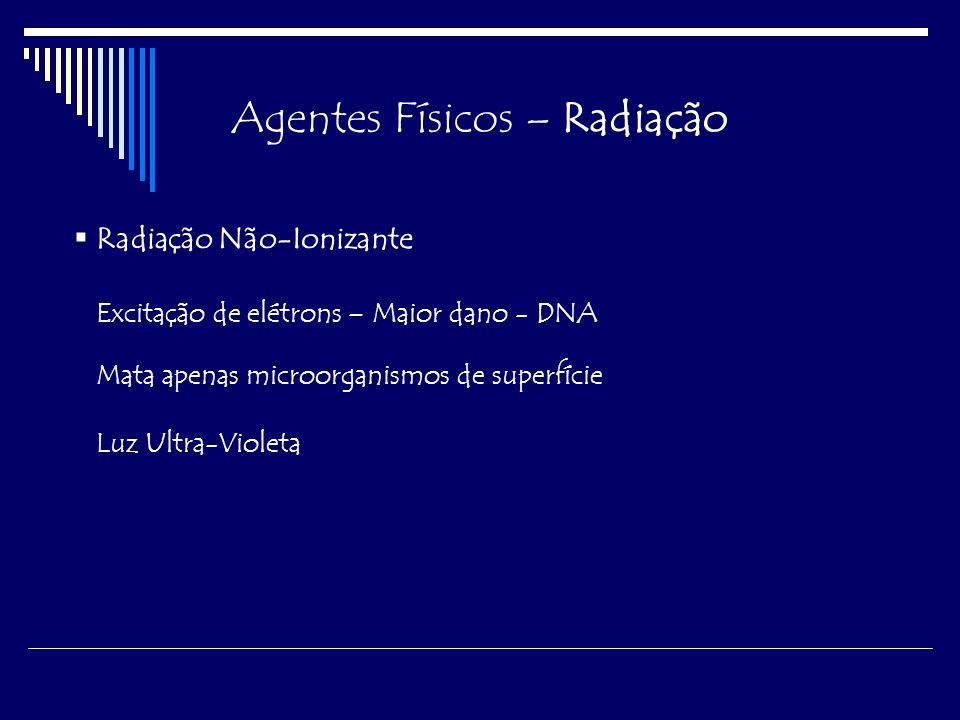 Agentes Químicos Aplicação de compostos químicos Redução n° microrg.