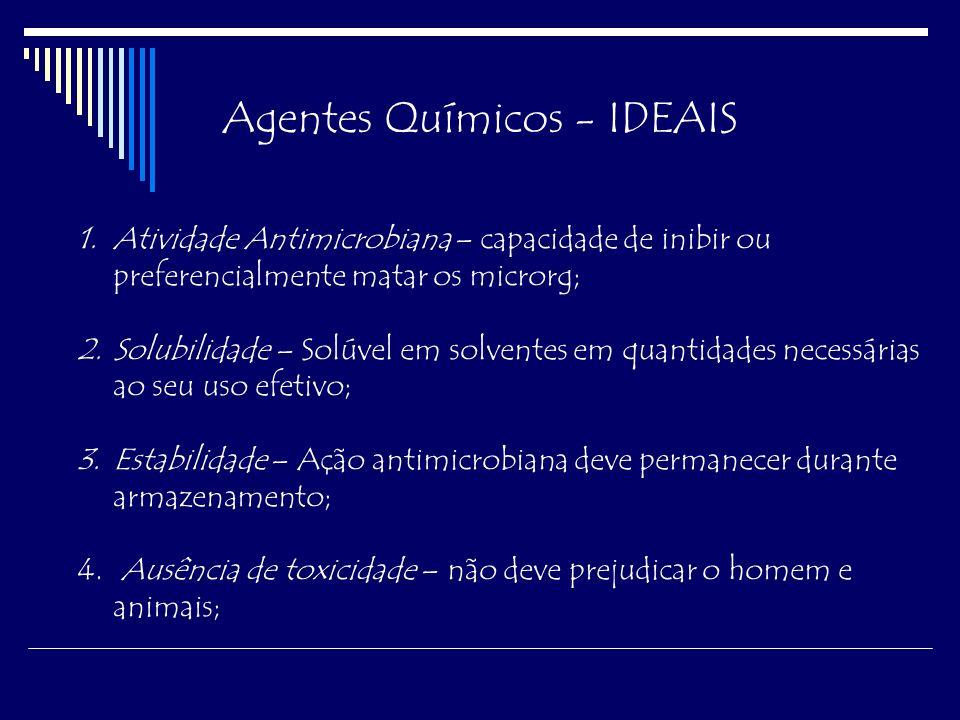 Agentes Químicos - IDEAIS 5.Homogeneidade – Preparação uniformes em sua composição; 6.Atividade em temperatura ambiente; 7.Poder de penetração; 8.Ausência de poderes corrosivos ou tintoriais; 9.Capacidade detergente; 10.Disponibilidade a baixo custo.